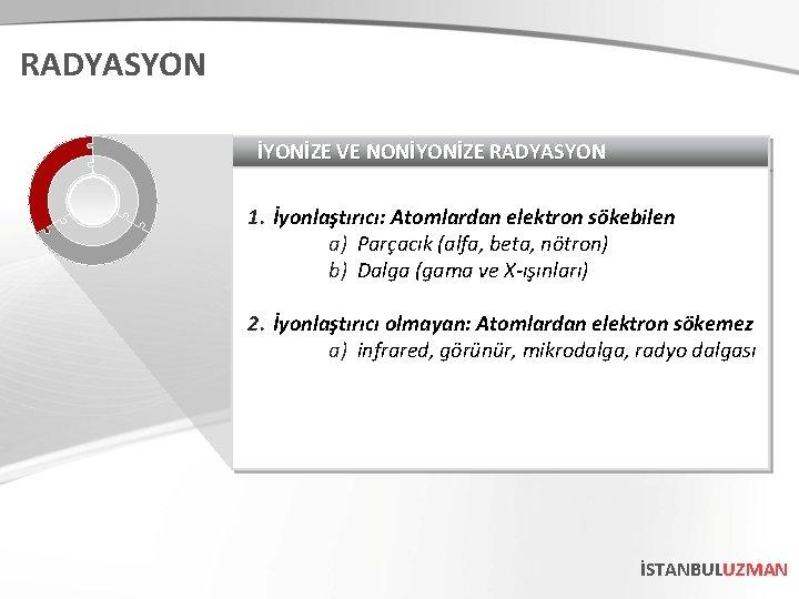 RADYASYON İYONİZE VE NONİYONİZE RADYASYON 1. İyonlaştırıcı: Atomlardan elektron sökebilen a) Parçacık (alfa, beta,