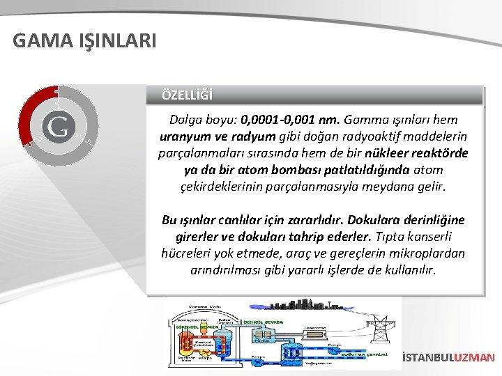 GAMA IŞINLARI ÖZELLİĞİ Dalga boyu: 0, 0001 -0, 001 nm. Gamma ışınları hem uranyum