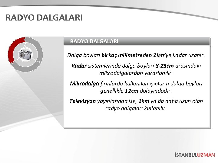 RADYO DALGALARI Dalga boyları birkaç milimetreden 1 km'ye kadar uzanır. Radar sistemlerinde dalga boyları