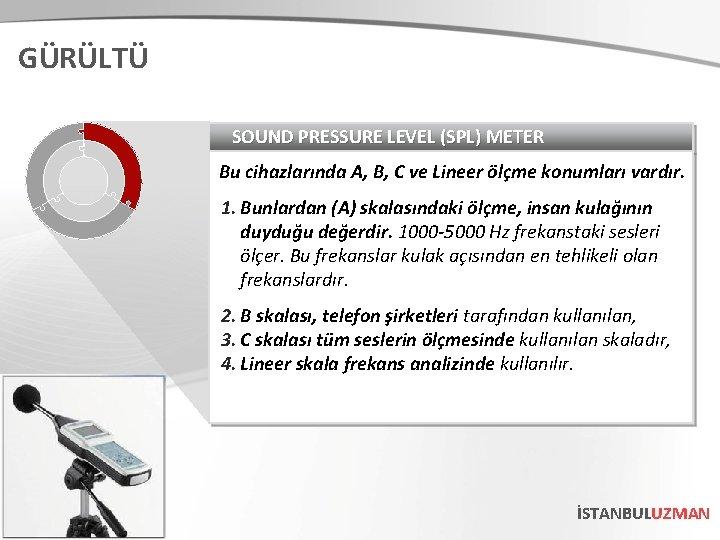 GÜRÜLTÜ SOUND PRESSURE LEVEL (SPL) METER Bu cihazlarında A, B, C ve Lineer ölçme