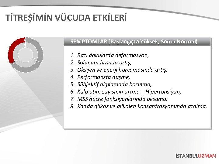 TİTREŞİMİN VÜCUDA ETKİLERİ SEMPTOMLAR (Başlangıçta Yüksek, Sonra Normal) 1. 2. 3. 4. 5. 6.
