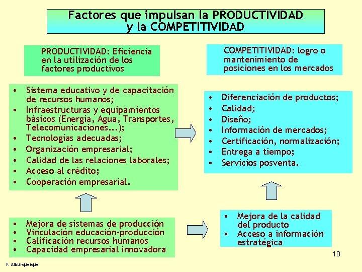 Factores que impulsan la PRODUCTIVIDAD y la COMPETITIVIDAD: logro o mantenimiento de posiciones en