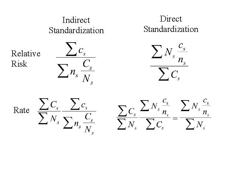 Indirect Standardization Relative Risk Rate Direct Standardization