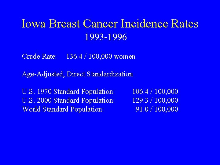 Iowa Breast Cancer Incidence Rates 1993 -1996 Crude Rate: 136. 4 / 100, 000