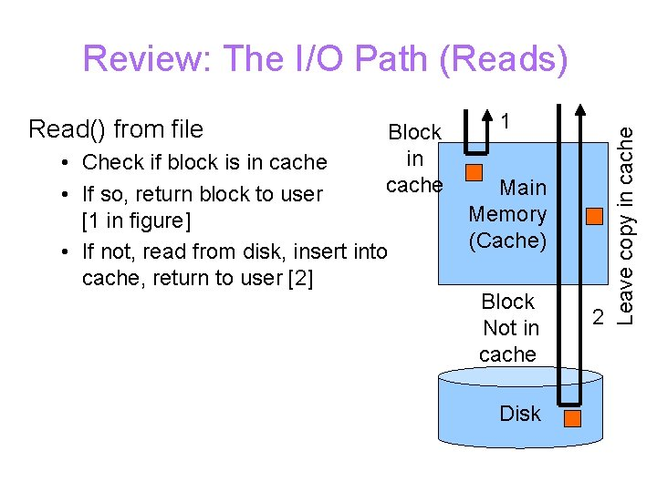 Read() from file Block in cache • Check if block is in cache •