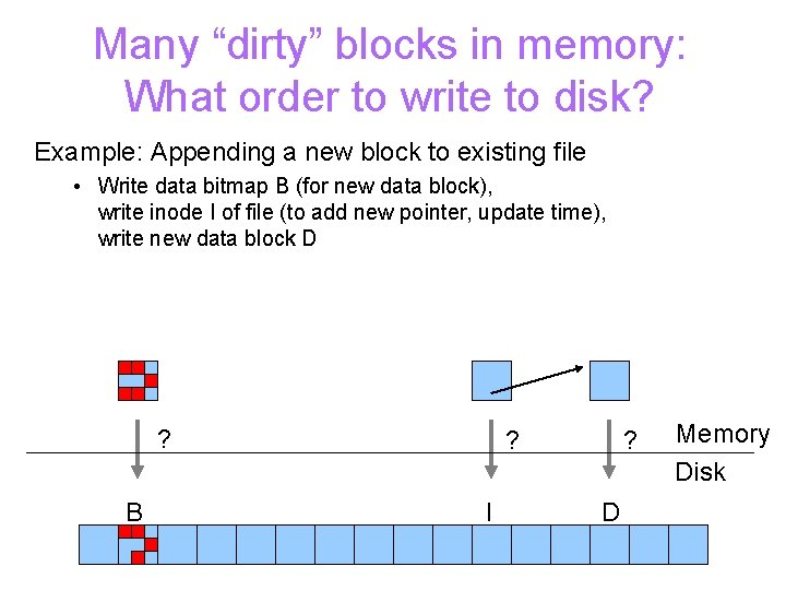 """Many """"dirty"""" blocks in memory: What order to write to disk? Example: Appending a"""