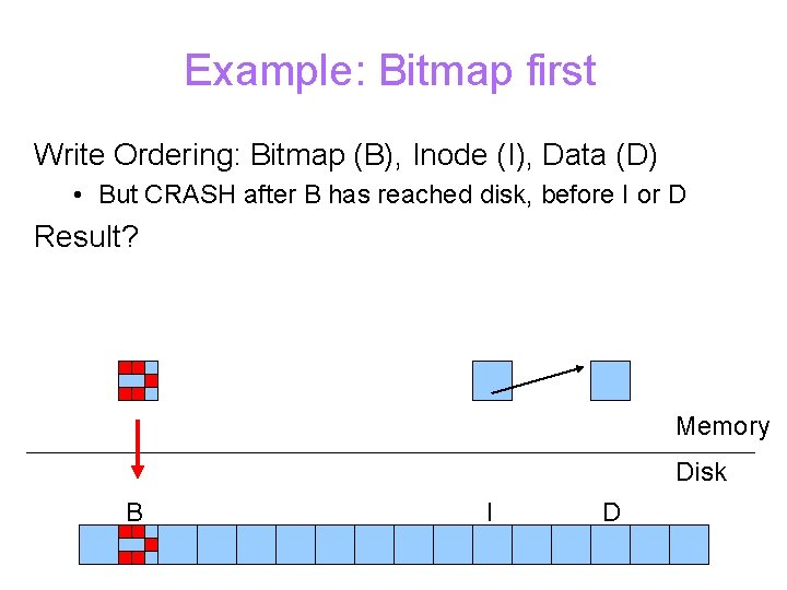 Example: Bitmap first Write Ordering: Bitmap (B), Inode (I), Data (D) • But CRASH