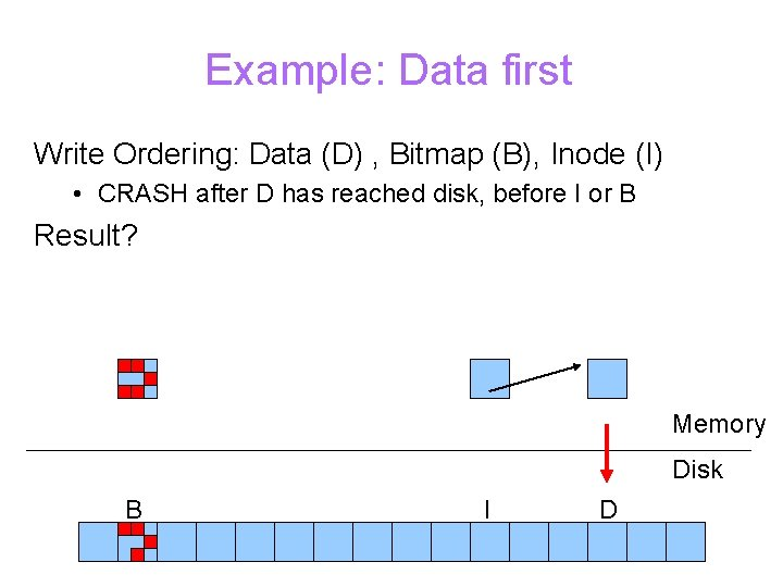 Example: Data first Write Ordering: Data (D) , Bitmap (B), Inode (I) • CRASH