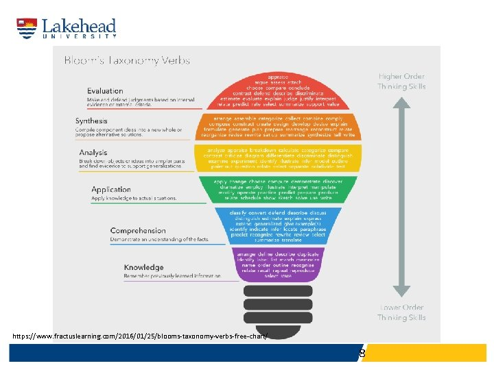 https: //www. fractuslearning. com/2016/01/25/blooms-taxonomy-verbs-free-chart/ 8