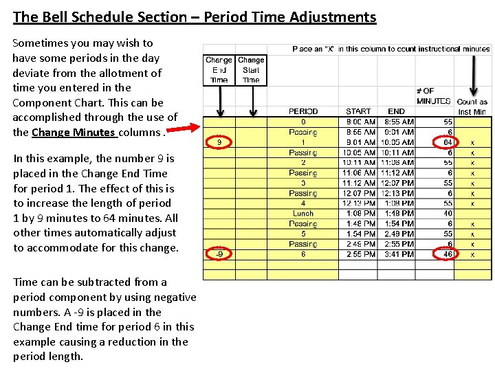The Bell Schedule Section – Period Time Adjustments Sometimes you may wish to have