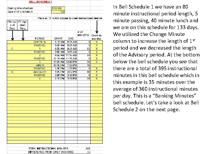 In Bell Schedule 1 we have an 80 minute instructional period length, 5 minute