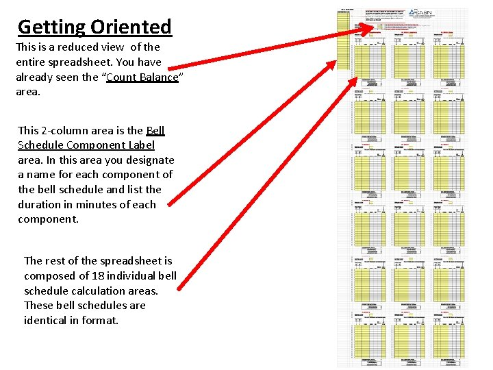 Getting Oriented This is a reduced view of the entire spreadsheet. You have already