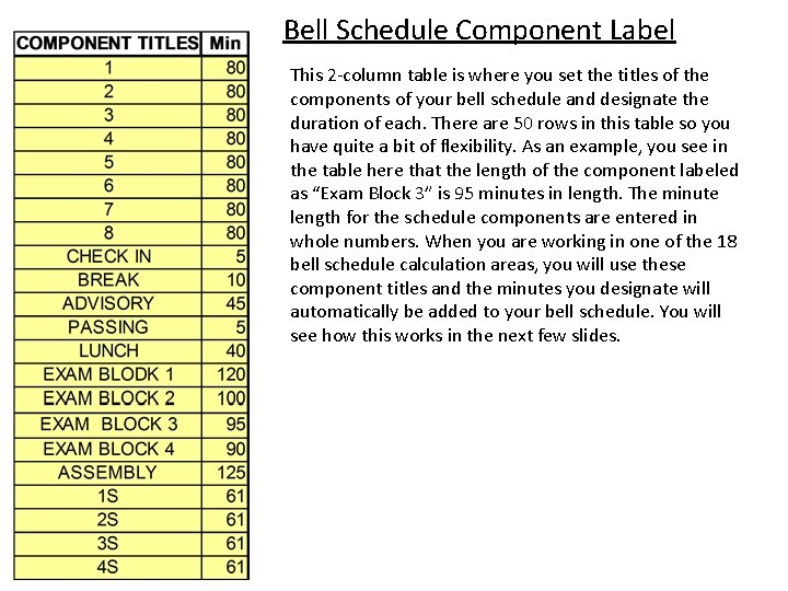 Bell Schedule Component Label This 2 -column table is where you set the titles