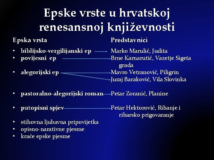 Epske vrste u hrvatskoj renesansnoj književnosti Epska vrsta Predstavnici • biblijsko-vergilijanski ep • povijesni
