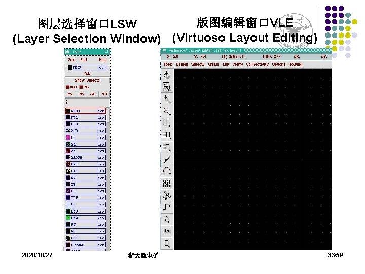 版图编辑窗口VLE 图层选择窗口LSW (Layer Selection Window) (Virtuoso Layout Editing) 2020/10/27 浙大微电子 33/59