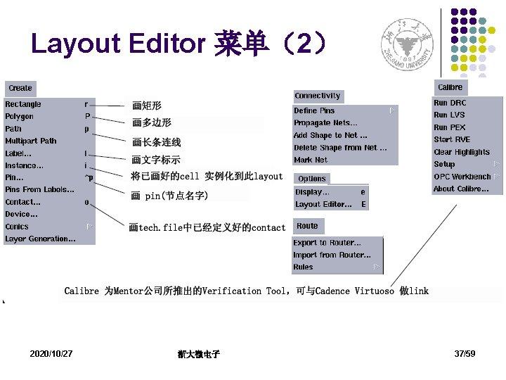 Layout Editor 菜单(2) 2020/10/27 浙大微电子 37/59