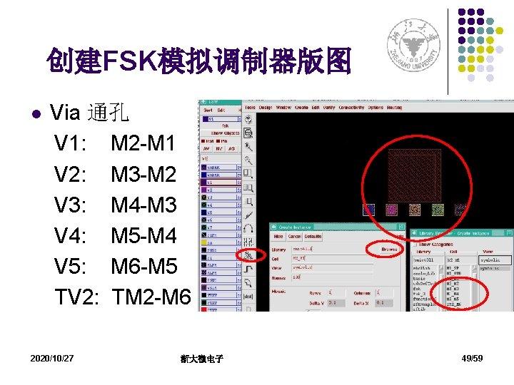 创建FSK模拟调制器版图 l Via 通孔 V 1: M 2 -M 1 V 2: M 3