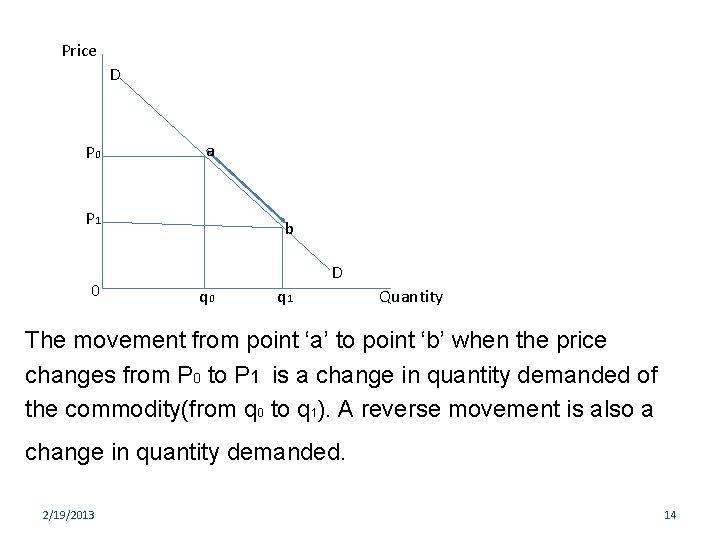 Price D P 0 a P 1 0 b D q 0 q 1