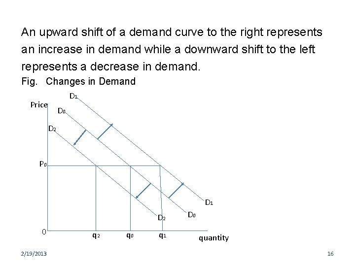 An upward shift of a demand curve to the right represents an increase in