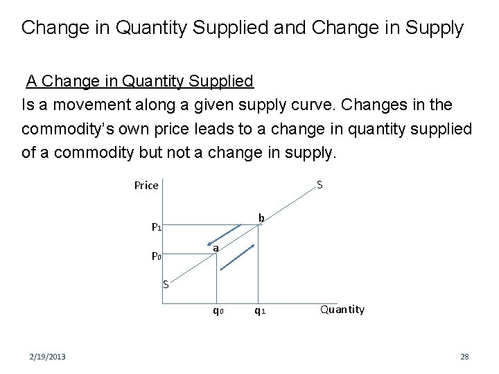 Change in Quantity Supplied and Change in Supply A Change in Quantity Supplied Is