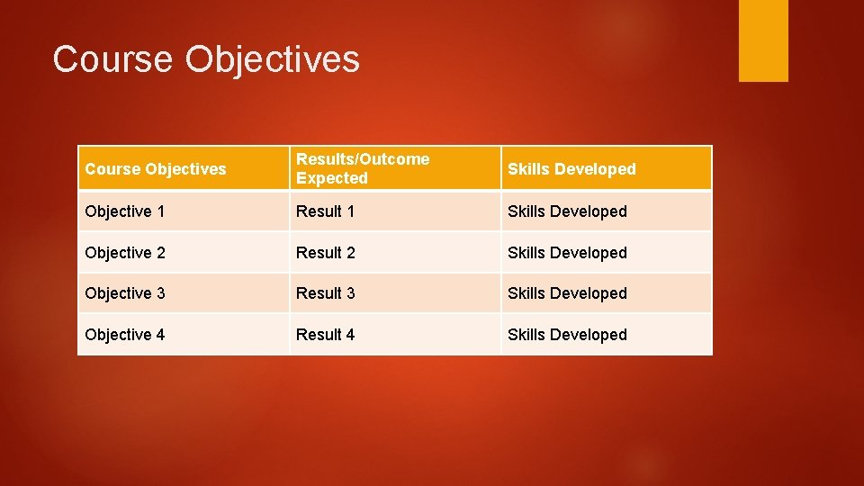 Course Objectives Results/Outcome Expected Skills Developed Objective 1 Result 1 Skills Developed Objective 2