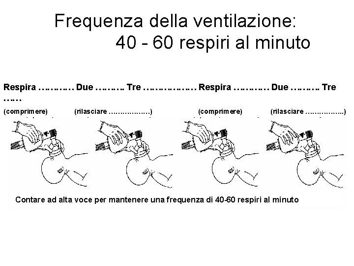 Frequenza della ventilazione: 40 - 60 respiri al minuto Respira ………… Due ………. Tre
