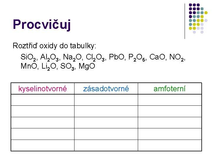 Procvičuj Roztřiď oxidy do tabulky: Si. O 2, Al 2 O 3, Na 2