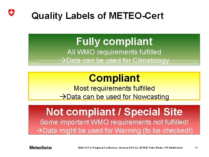 Quality Labels of METEO-Cert Fully compliant All WMO requirements fulfilled Data can be used
