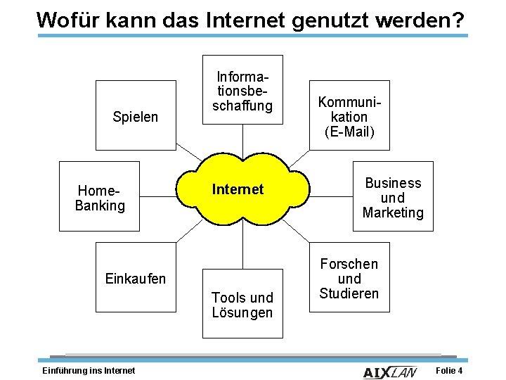forex platformu was kann das internet