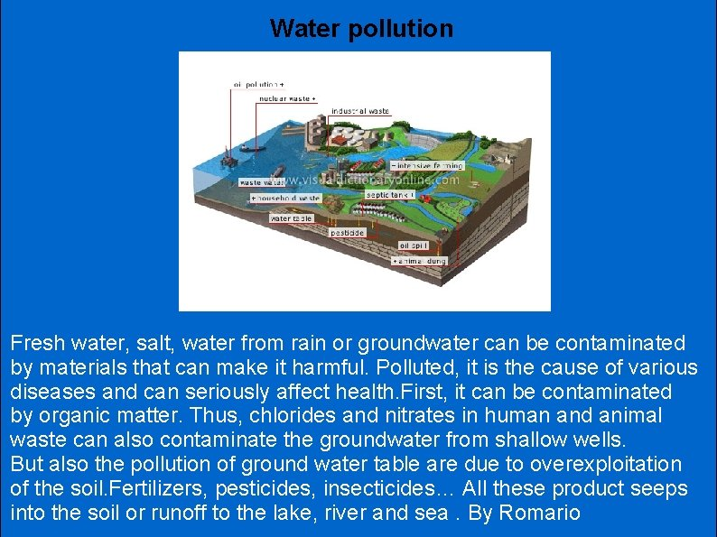 Water pollution Fresh water, salt, water from rain or groundwater can be contaminated by