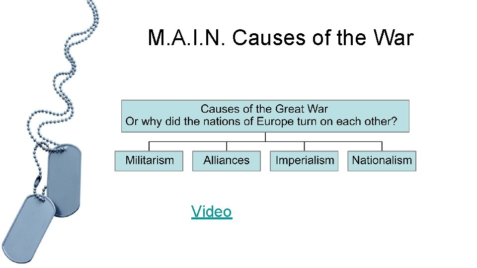 M. A. I. N. Causes of the War Video
