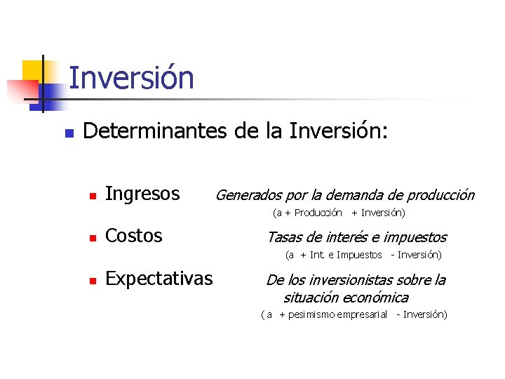 Inversión n Determinantes de la Inversión: n Ingresos Generados por la demanda de producción