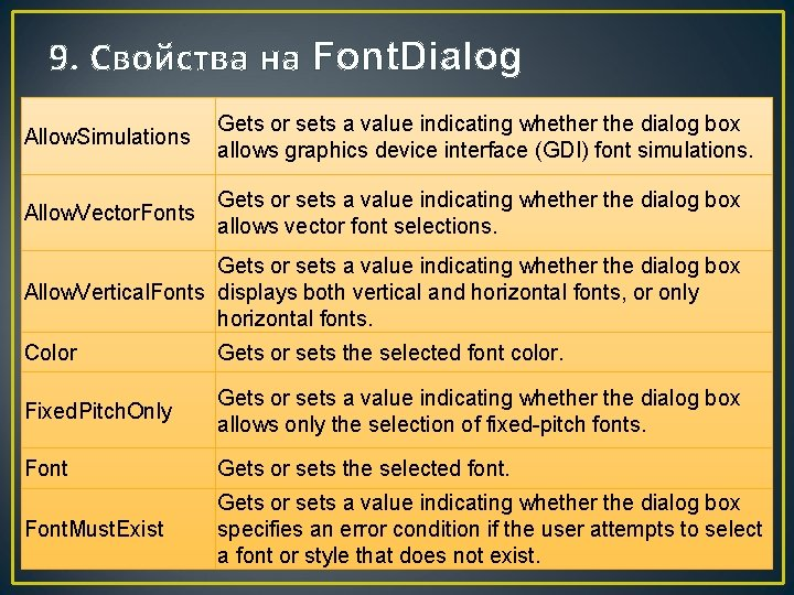 9. Свойства на Font. Dialog Allow. Simulations Gets or sets a value indicating whether