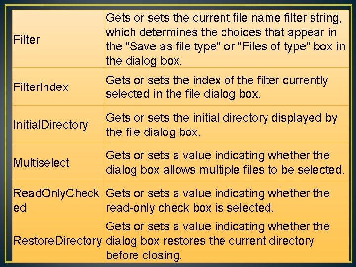 Filter Gets or sets the current file name filter string, which determines the choices