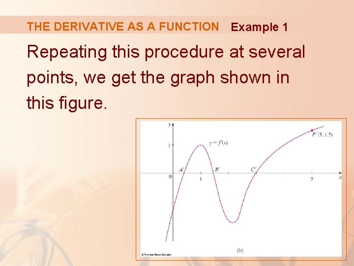THE DERIVATIVE AS A FUNCTION Example 1 Repeating this procedure at several points, we