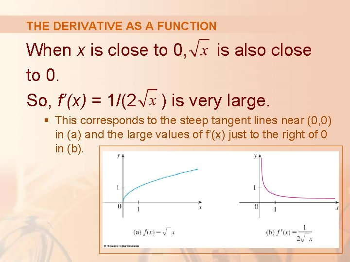 THE DERIVATIVE AS A FUNCTION When x is close to 0, is also close