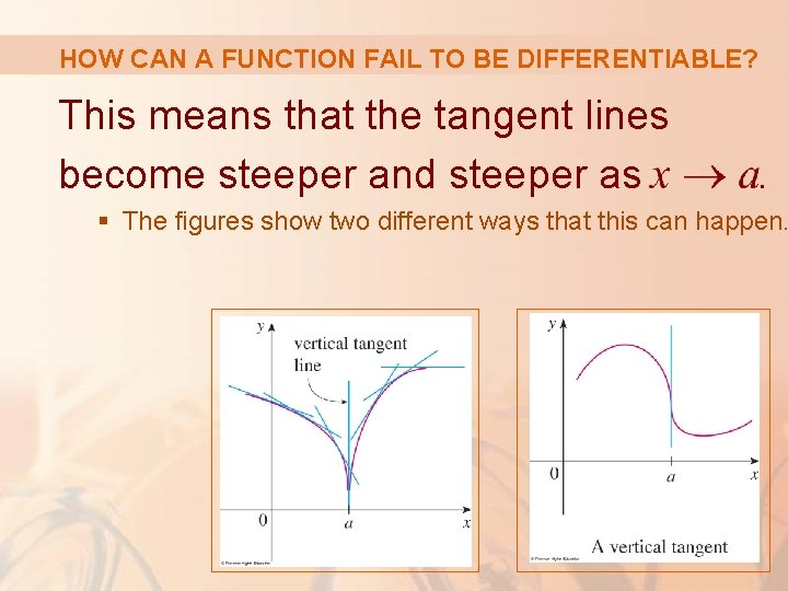 HOW CAN A FUNCTION FAIL TO BE DIFFERENTIABLE? This means that the tangent lines