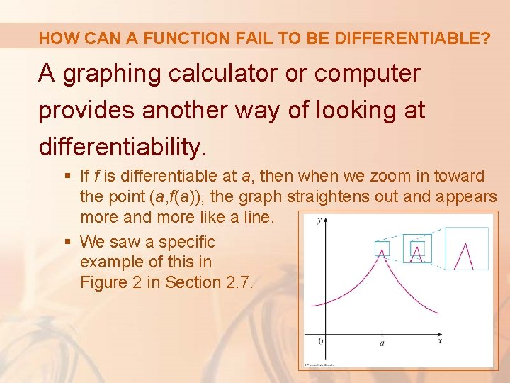 HOW CAN A FUNCTION FAIL TO BE DIFFERENTIABLE? A graphing calculator or computer provides