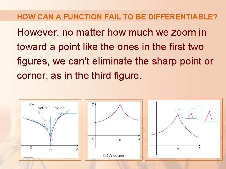HOW CAN A FUNCTION FAIL TO BE DIFFERENTIABLE? However, no matter how much we