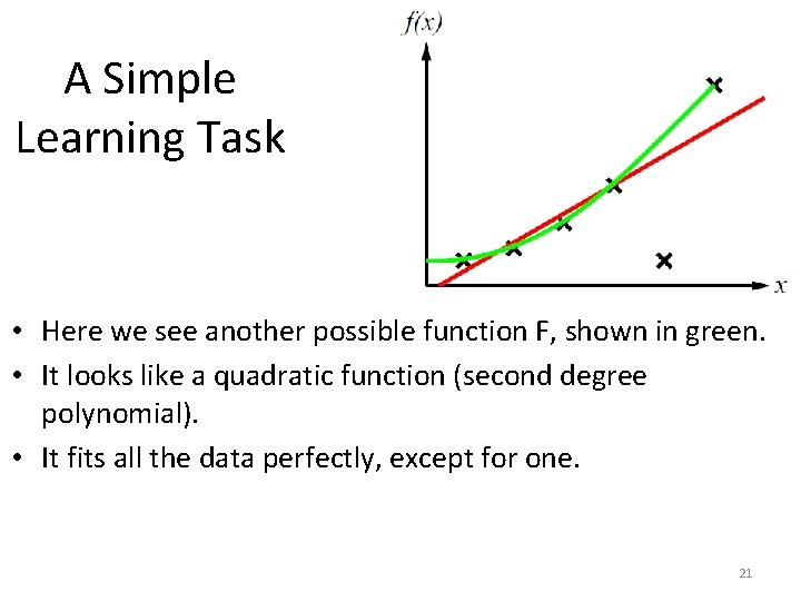 A Simple Learning Task • Here we see another possible function F, shown in