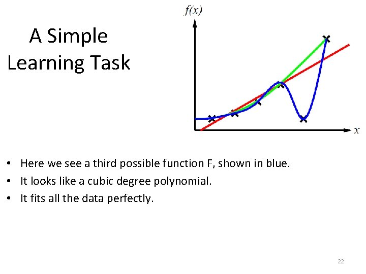 A Simple Learning Task • Here we see a third possible function F, shown