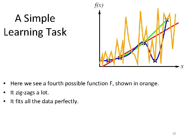 A Simple Learning Task • Here we see a fourth possible function F, shown