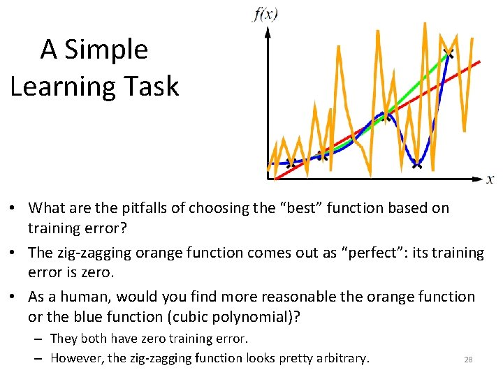 """A Simple Learning Task • What are the pitfalls of choosing the """"best"""" function"""