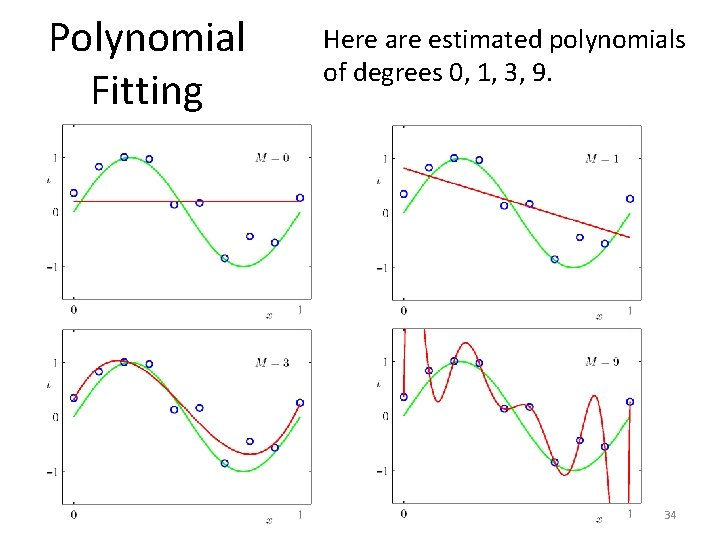 Polynomial Fitting Here are estimated polynomials of degrees 0, 1, 3, 9. 34