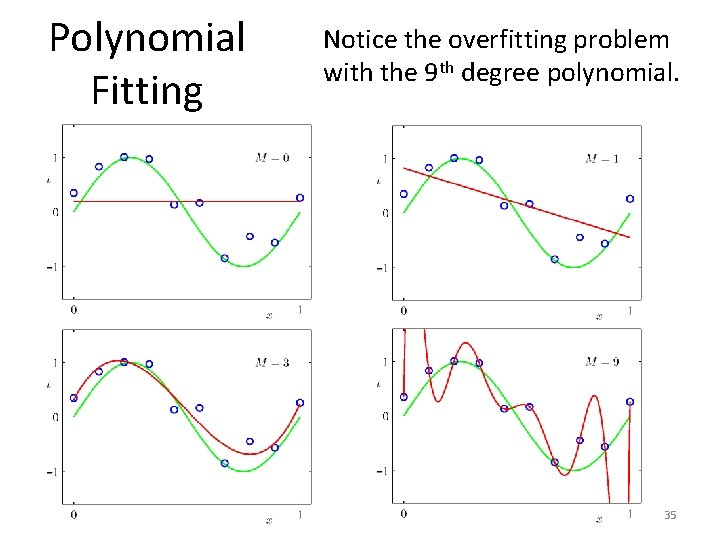 Polynomial Fitting Notice the overfitting problem with the 9 th degree polynomial. 35