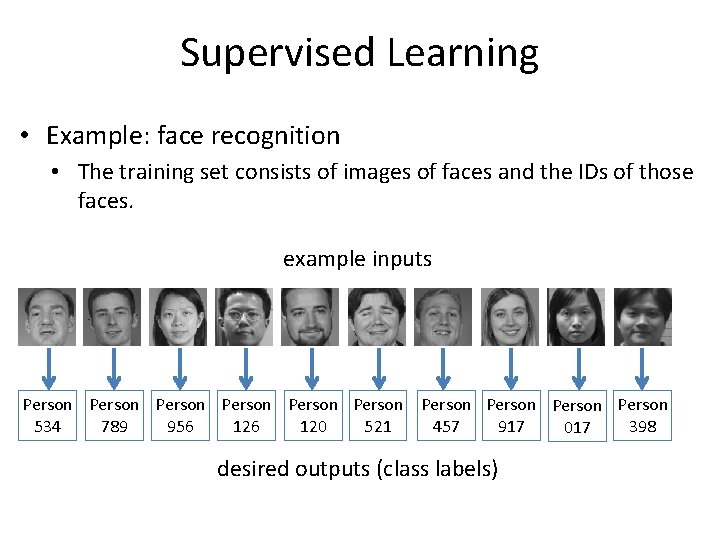 Supervised Learning • Example: face recognition • The training set consists of images of