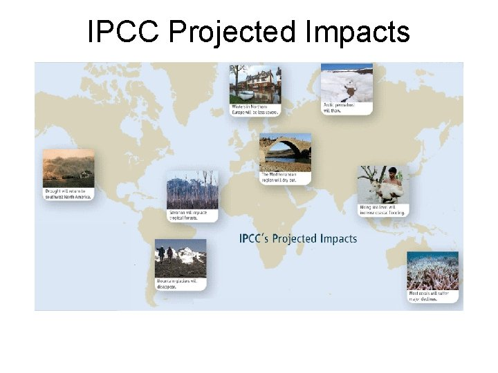 IPCC Projected Impacts