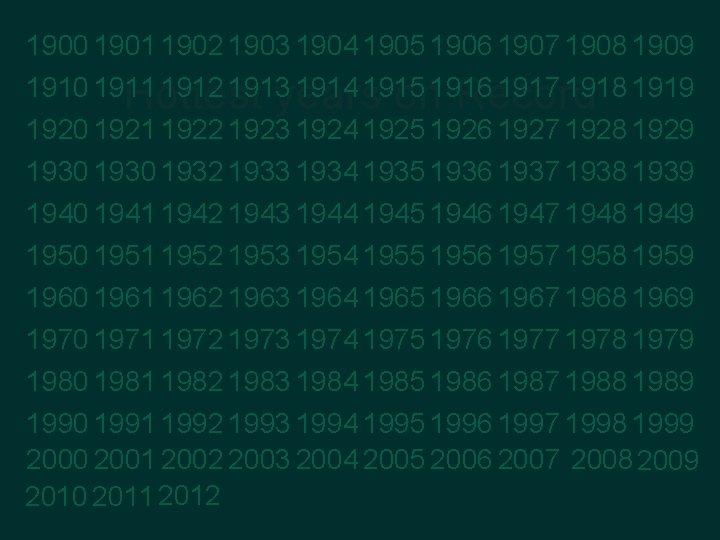 1900 1901 1902 1903 1904 1905 1906 1907 1908 1909 1910 1911 1912 1913