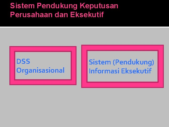 Sistem Pendukung Keputusan Perusahaan dan Eksekutif DSS Organisasional Sistem (Pendukung) Informasi Eksekutif