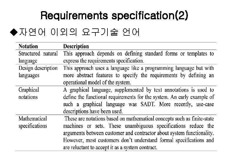 Requirements specification(2) u자연어 이외의 요구기술 언어